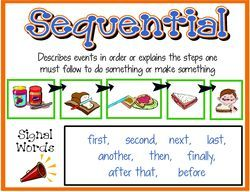 NF Text Structure Poster: Sequential
