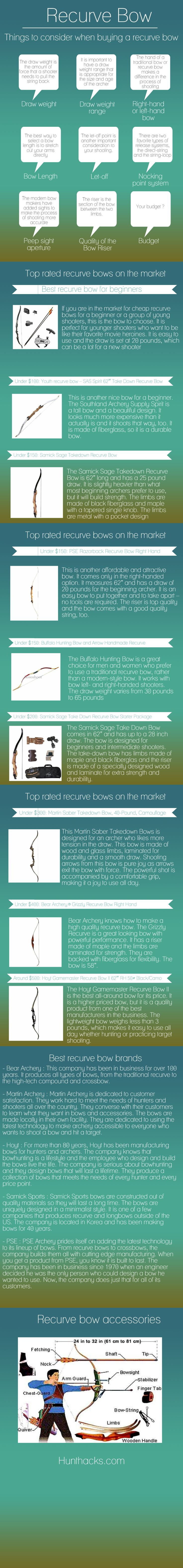 [Infographic] Recurve Bow buyer Get Recurve Bows at https://www.etsy.com/shop/ArcherySky