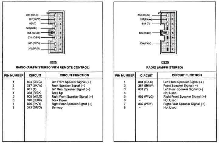2004 Grand Marquis Radio Wiring Diagram - Wiring Schema
