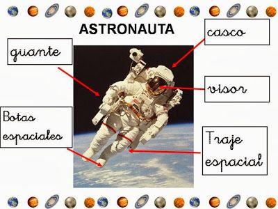 CLASSE DE L'UNIVERS: PROJECTE DE L'UNIVERS