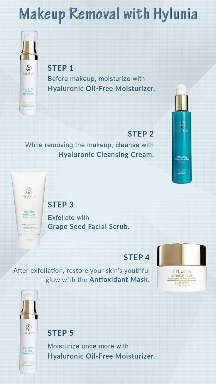 Skincare Safe, Natural, Vegan & Crueltyfree Skin Care