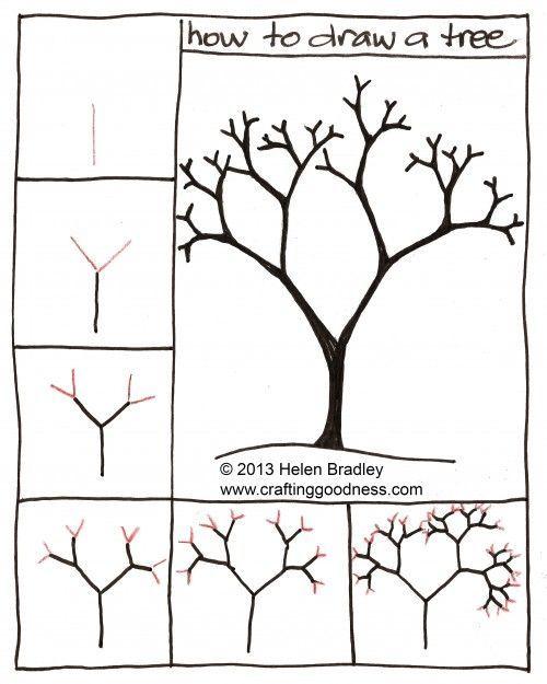 Comment dessiner un arbre étape par étape. Ce tutoriel est tellement logique 3330     comment dessiner