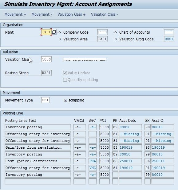 Integration Point of MM-FI-SD in SAP ERP
