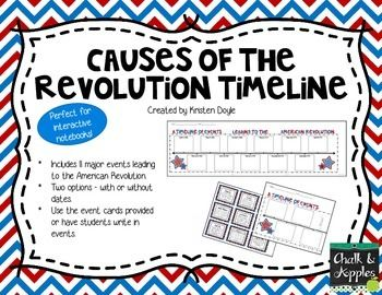 the causes of american revolut This is a bingo review game that covers topics related to the causes of the  american revolution it is a great tool to use before a test or to check for.