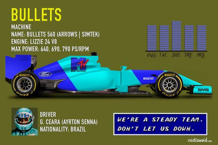 Bullets   Super Monaco GP F1 Game - Formula 1 Arrows\ Simtek   G. Ceara (Ayrton Senna)