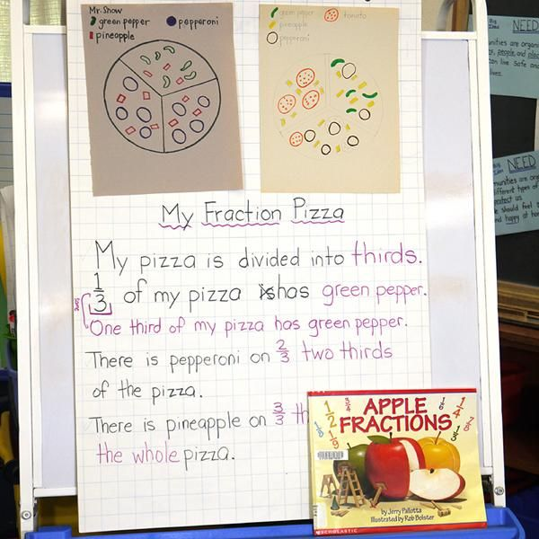"@balancedlitdiet --> ""My Fraction Pizza"" is a motivating way to have students use math terminology."