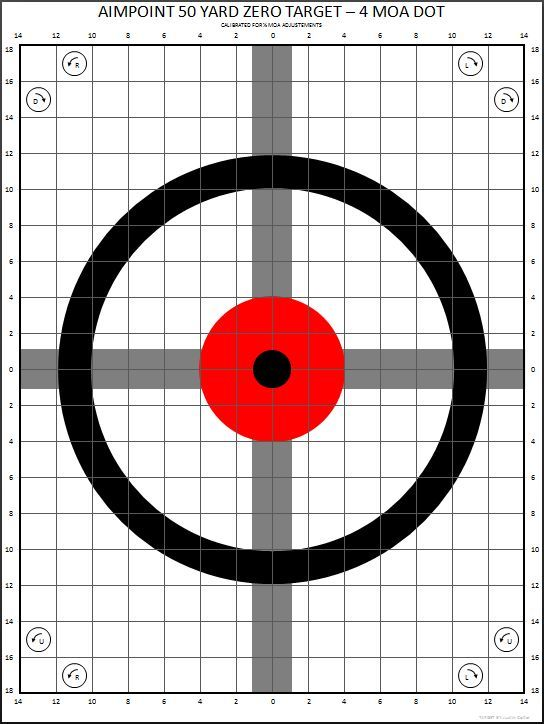 printable targets for iron sights | Thread: Improved AR15 Zero Targets for Iron Sights and Optics