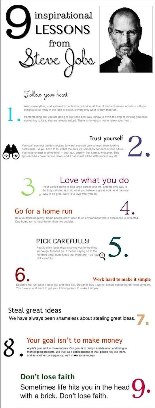 9 Inspirational Lessons From Steve Jobs.  #career #motivation #socialmedia…