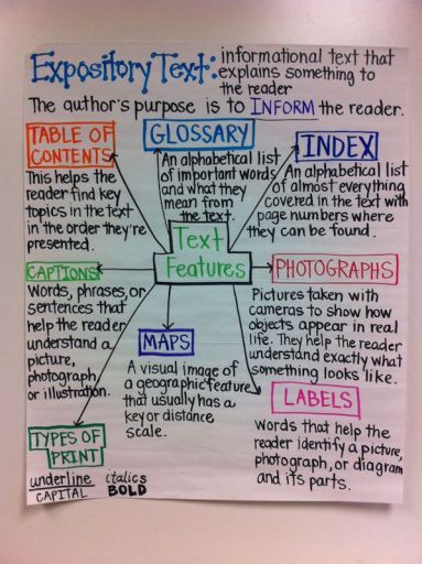 5th-grade-anchor-charts-Expository-text