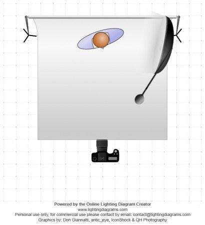 77 best Lighting Ideas images on Pinterest