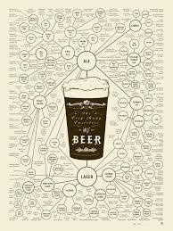 Znalezione obrazy dla zapytania metal bar posters beer