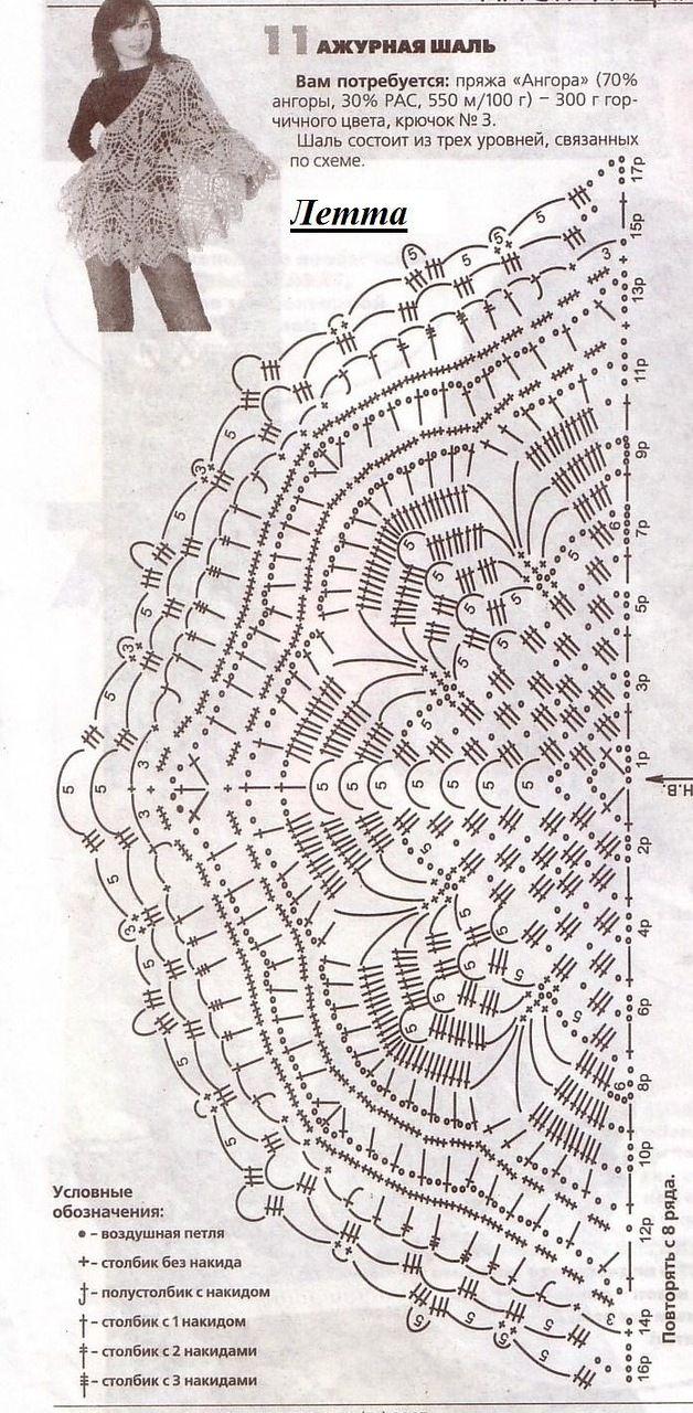 Wonderland of Crochet:
