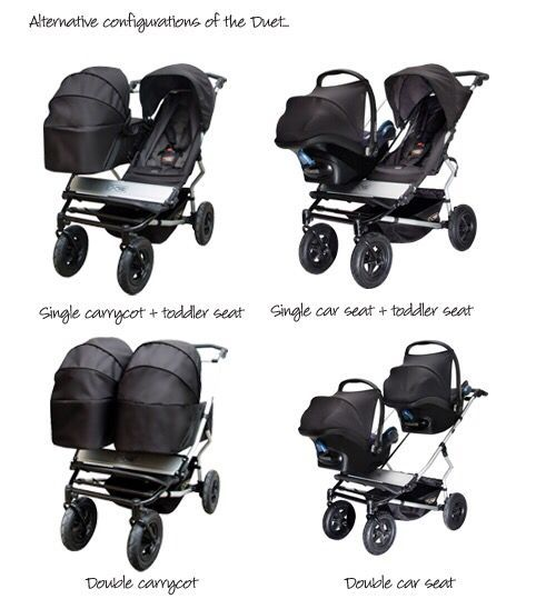 Cool Credit Card Machine: Moms and dads of twins REJOICE! This is happening!!! The Mountain Buggy duet is ...  Baby Gear Check more at http://creditcardprocessing.top/blog/review/credit-card-machine-moms-and-dads-of-twins-rejoice-this-is-happening-the-mountain-buggy-duet-is-baby-gear/