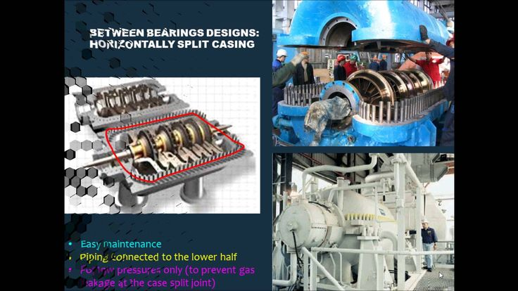 frictionless compressor technology pdf