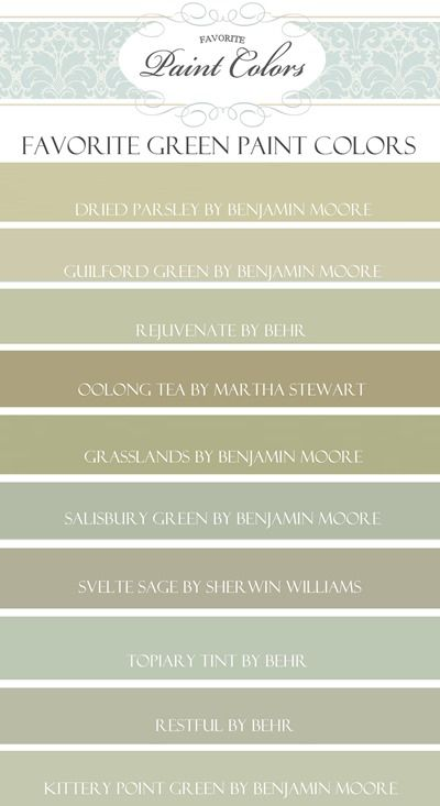 My Favorite Green Paint Colors | Favorite Paint Colors Blog Lynn for you I know you like greens!