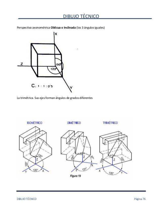 Dibujo Tecnicodibujo Tecnico Pagina 76perspectiva Axonometrica Oblicua O Inclinada Los 3 Angulos Iguales La Trimetrica Tecnicas De Dibujo Disenos De Unas