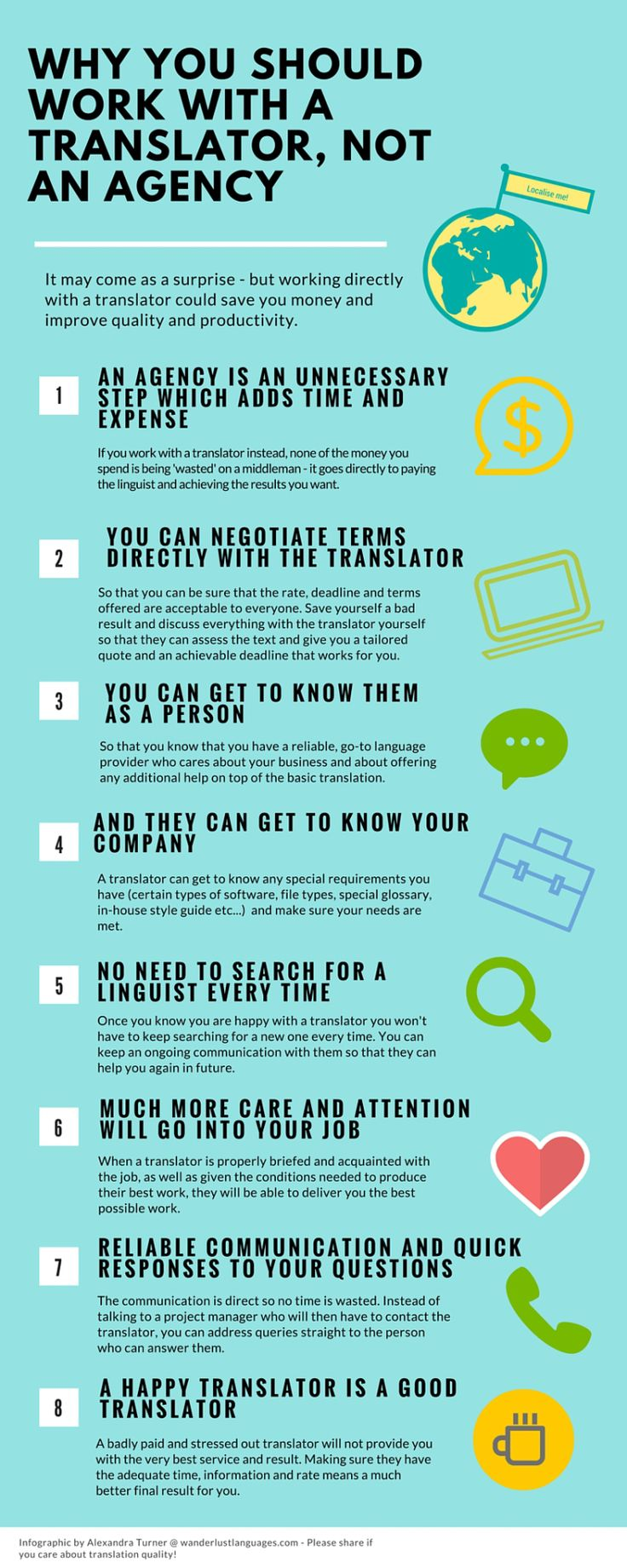 An infographic created by Alexandra Turner @ Wanderlust Languages
