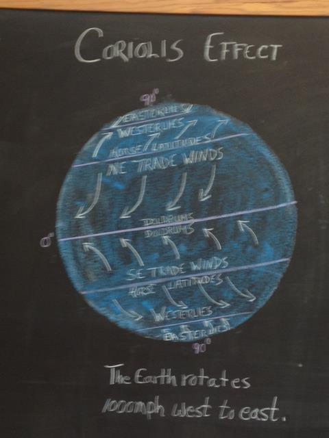 Meteorology Main Lesson Block http://www.summerfieldws.org/