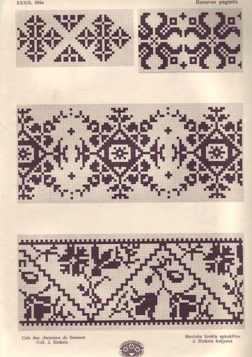 Latvian ornaments & charts – Monika Romanoff – Picasa tīmekļa albumi