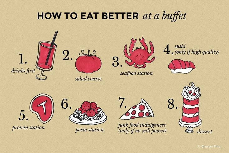 How to eat better at a buffet, illustrated! #Illustrations #ChuonThis #buffet #howtoeatbetter
