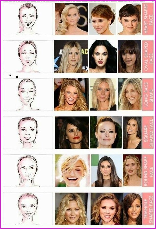 Best Hairstyle Suits Your Face Shape Best Hairstyle Based On Face