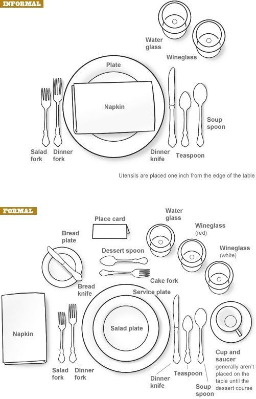 13 best Formal flatware images on Pinterest | Place settings, Table ...