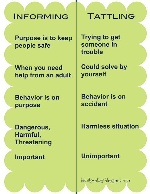 This informing vs. tattling poster is great to hang in an elementary classroom. Tattling is a big issue with the younger grades, so having this poster hung up in the classroom will give the students a chance to look at it before tattling the teacher or another student will hopefully cut down on tattling a bit! -Megan Gawronski