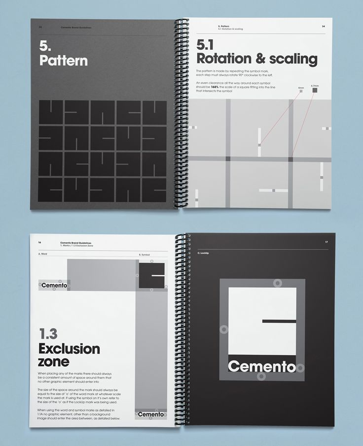 50 Meticulous Style Guides