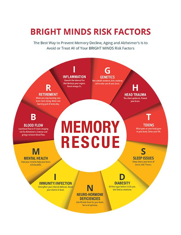 Dr Daniel Amen S Memory Rescue Plan The Dr Oz Show Daniel Amen Brain Exercise Bright Minds