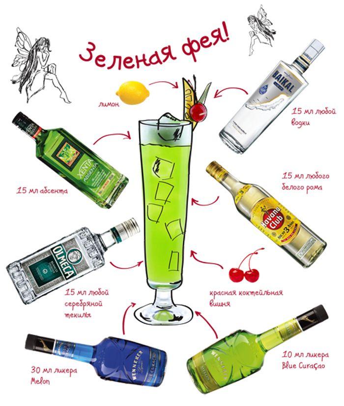 Чтобы приоткрыть завесу тайны и научить простых людей устраивать классные коктейльные вечеринки сеть магазинов у себя на корпоративном сайте сделала рекламную статью «Вкусный коктейль за 5 минут».....Подробнее о том как создавался макет читайте в моем блоге — www.elena-klein.ru #креатив #алкоголь #вино #реклама #баннера #дизайн #WEB #коктейли #отдых #девушки #напитки #женщины #елена #КLЕЙН