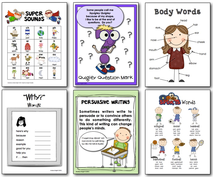 "Samples of student resources from ""First Grade Writing Units of Study"" ... This download includes unit outlines for narrative, informational, persuasive, poetry, and realistic fiction, plus many student and teacher resources, graphic organizers, awards, posters, and paper templates.  162 pages, $, Link to product:  http://www.teacherspayteachers.com/Product/First-Grade-Writing-Units-of-Study-Supports-the-Common-Core"