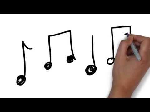 Tabletti - mitä iloa siitä on? - YouTube-video on tehty VideoScribe-sovelluksella iPadilla.