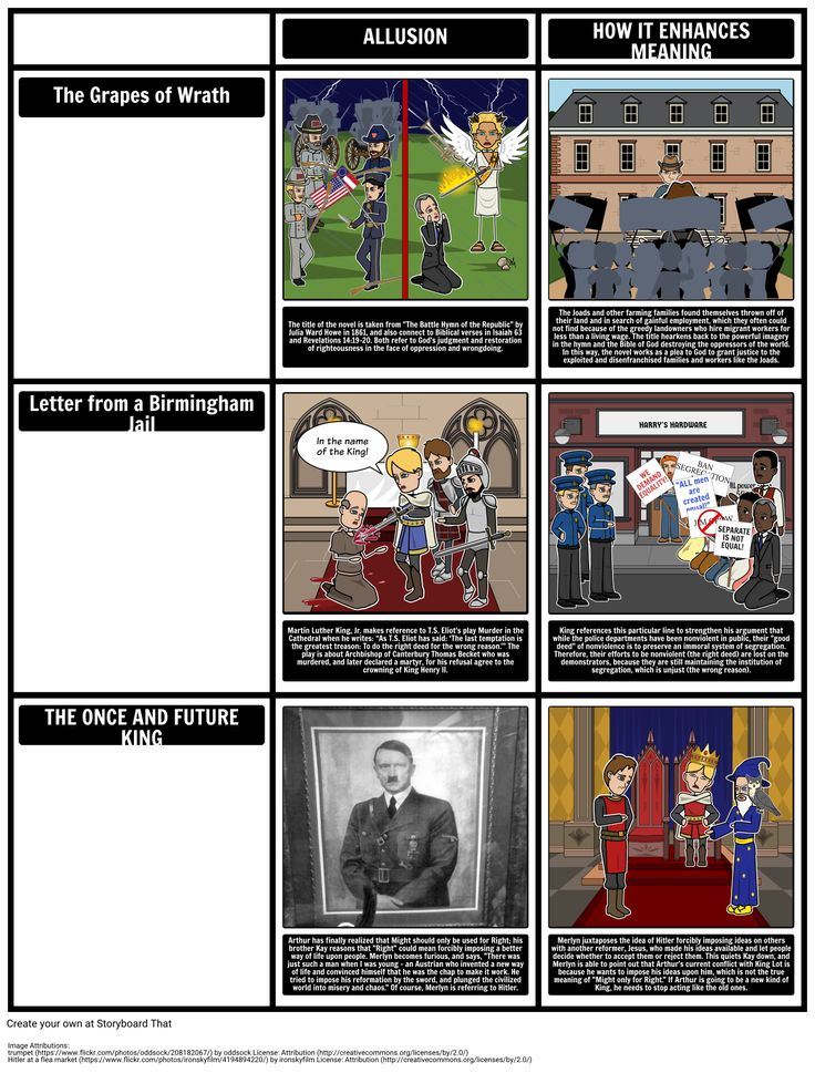 25+ unique Storyboard examples ideas on Pinterest Example of - what is storyboard