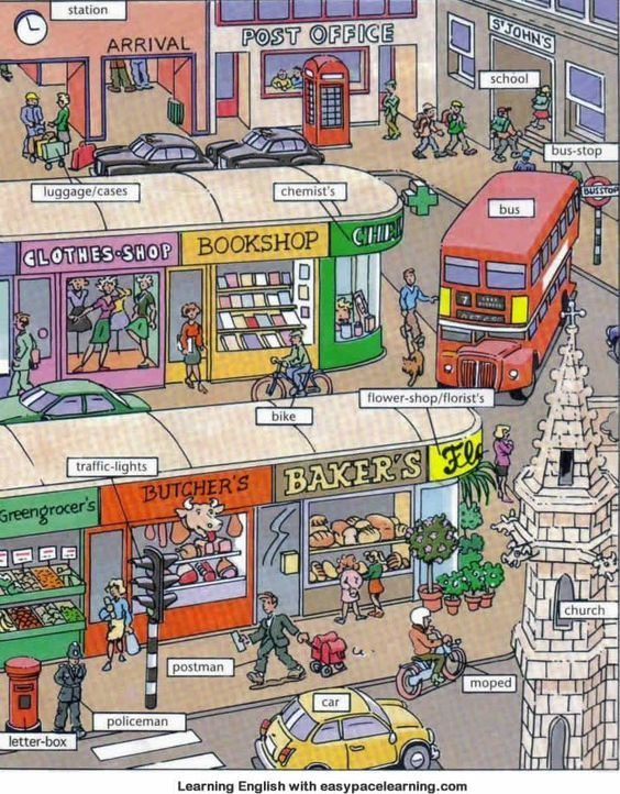 Places and shops around Town or City vocabulary learning English: