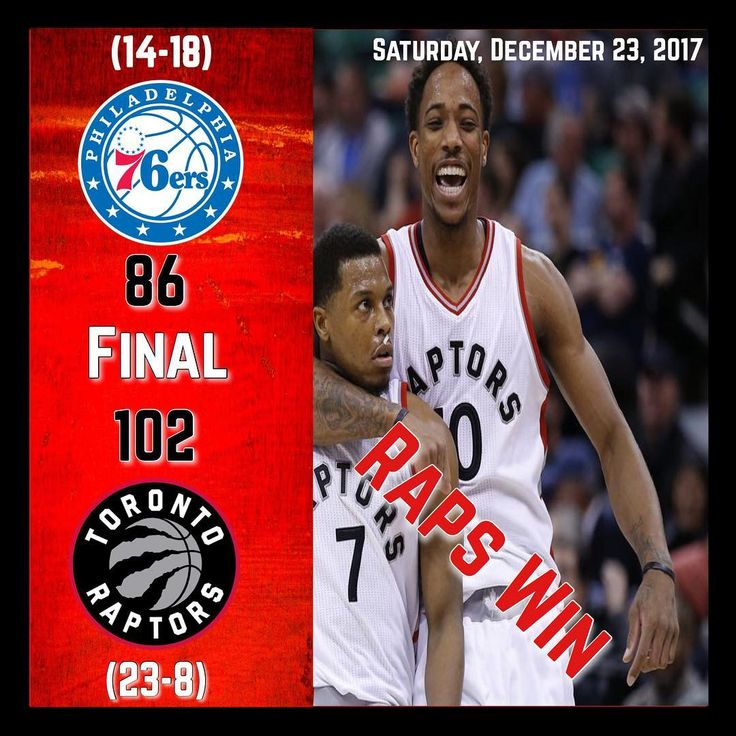 Raptors Win!  ______________  Raptors have won 6 in a row! The Raptors have won 12 of their last 13 games!  _______________  DeMar DeRozan scored 29 points. Serge Ibaka added 17 also.  _________________  Raptors have dont play on Christmas sadly but are back at it December 26th @ DALLAS and December 27th @ OKC.