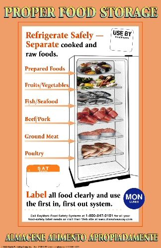 Restaurant Food Storage Chart | Atlantic Publishing Company Culinary, Safety and Foodservice Posters