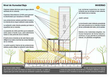 Viviendas sostenibles en contenedores - Punta Fina