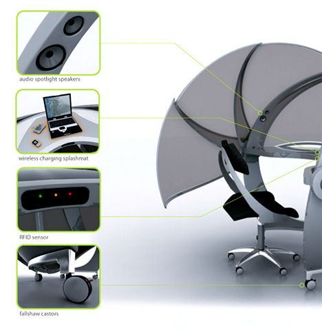 future home office gadgets. donu0027t intrude on my personal zone yanko design future home office gadgets t
