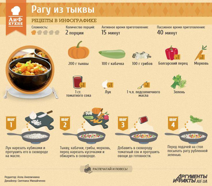Рецепты в инфографике: Рагу из тыквы | Рецепты в инфографике | Кухня | АиФ Украина