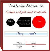 Sentence Structure -  Simple Subject and Predicate