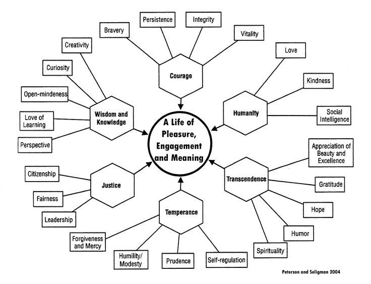 handbook self-control health wellbeing