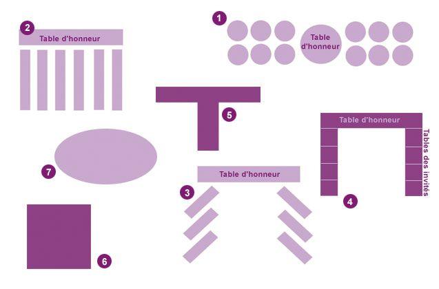 Plan de tables comment and tables on pinterest - Plan de table coeur mariage ...