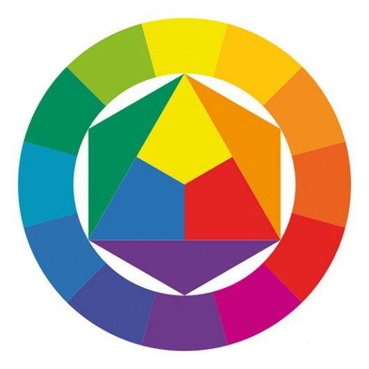 Itten Farbkreis (Color Circle), 1961