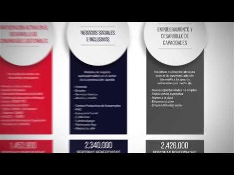 (16) CEMEX, 12 años de Responsabilidad Social Corporativa. - YouTube