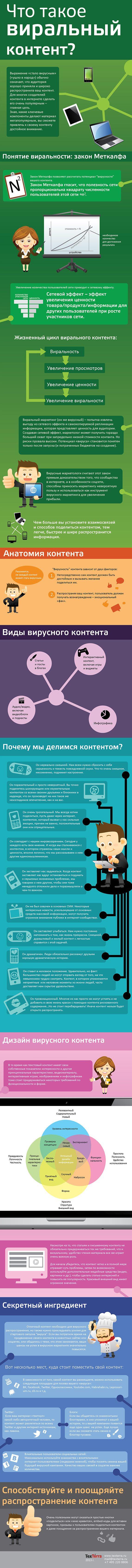 Виральный контент, виральный маркетинг | Best app. Лучшие медиатехнологии
