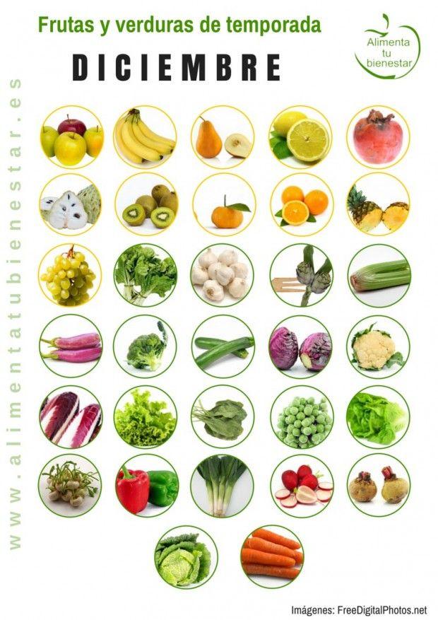 Frutas y verduras de temporada para diciembre #alimentatubienestar Sigue el enlace de la imagen y descárgate el calendario en pdf para todo el año