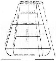Resultado de imagen para cancha de voley con sus medidas para pintar