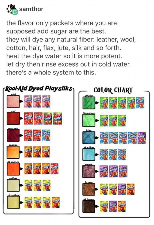 Koolaid Dye Chart Recomendando Kool Aid Hair Kool Aid Hair Dye Diy Hair Dye