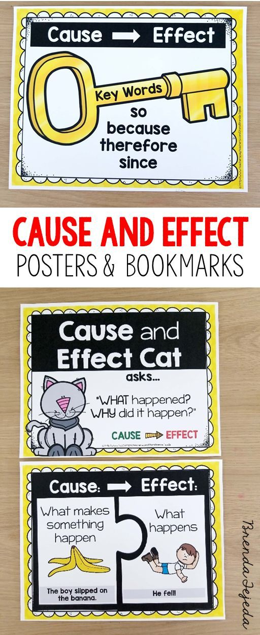 Teaching Cause and effect to kindergarten and first grade can be tough. This unit breaks this reading comprehension skill down into small steps that are differentiated and easy to grasp. Introduce with a PowerPoint, then follow-up with differentiated activities: reading passages with and without picture supports, literacy centers, science experiments, writing practice pages, posters, bookmarks, and teacher guide. #firstgradereadingcomprehension #firstgradereadingpassages…