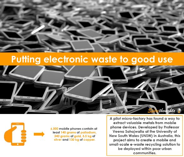 Will e-waste disposal turn into a profitable business for poor communities? #Spire#Spirethoughts#ewaste#Recycled#microfactory#sustainable#employment